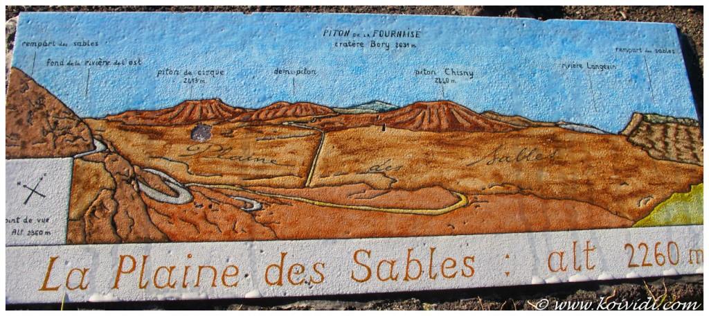 Plaine des sables Schéma panoramique
